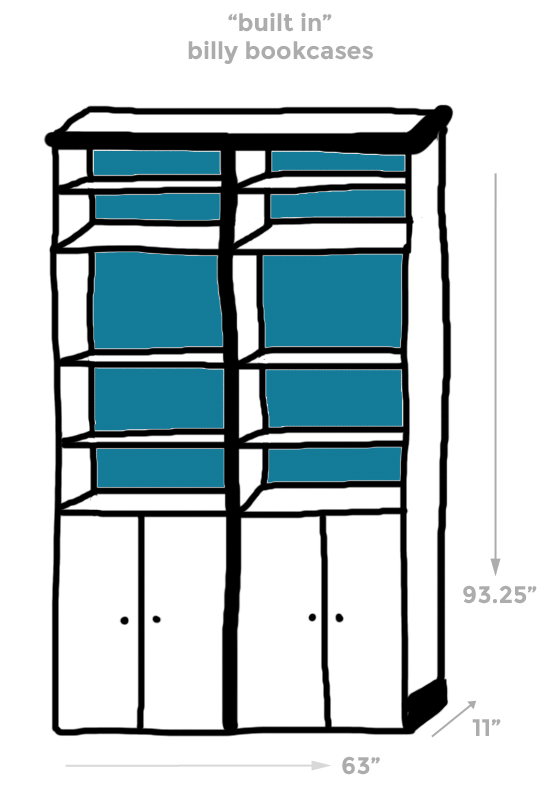 """built-in"" billy bookcase plans for the pantry, www.burritosandbubbly.com"