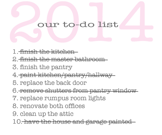 Look back at our 2014 to-do list