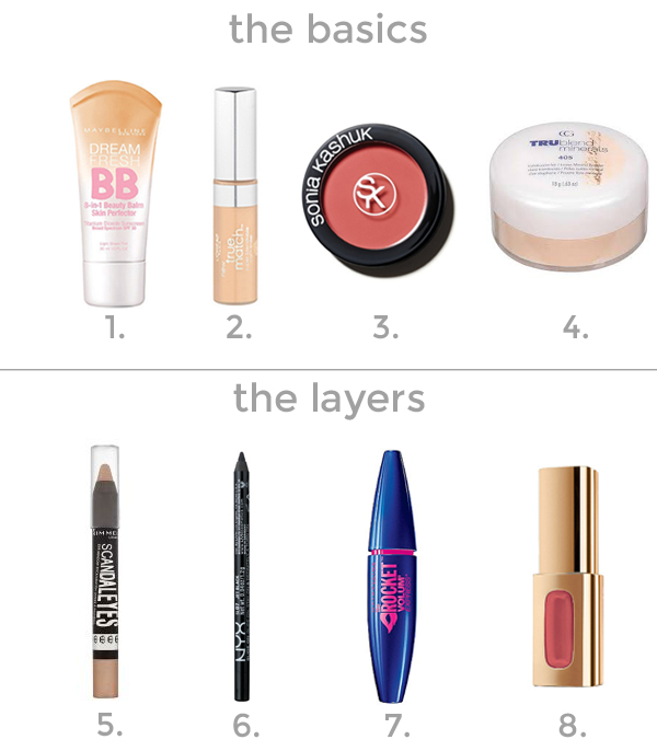 wake up makeup daily makeup routine my daily makeup routine and ...